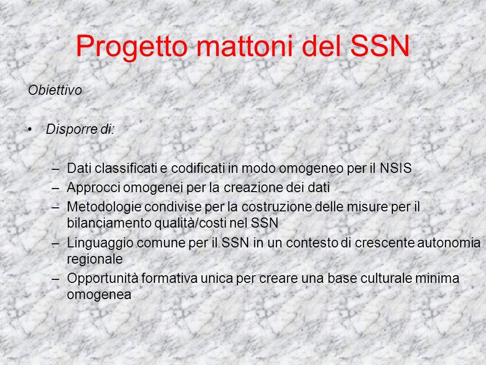 Progetto mattoni del SSN Obiettivo Disporre di: –Dati classificati e codificati in modo omogeneo per il NSIS –Approcci omogenei per la creazione dei d
