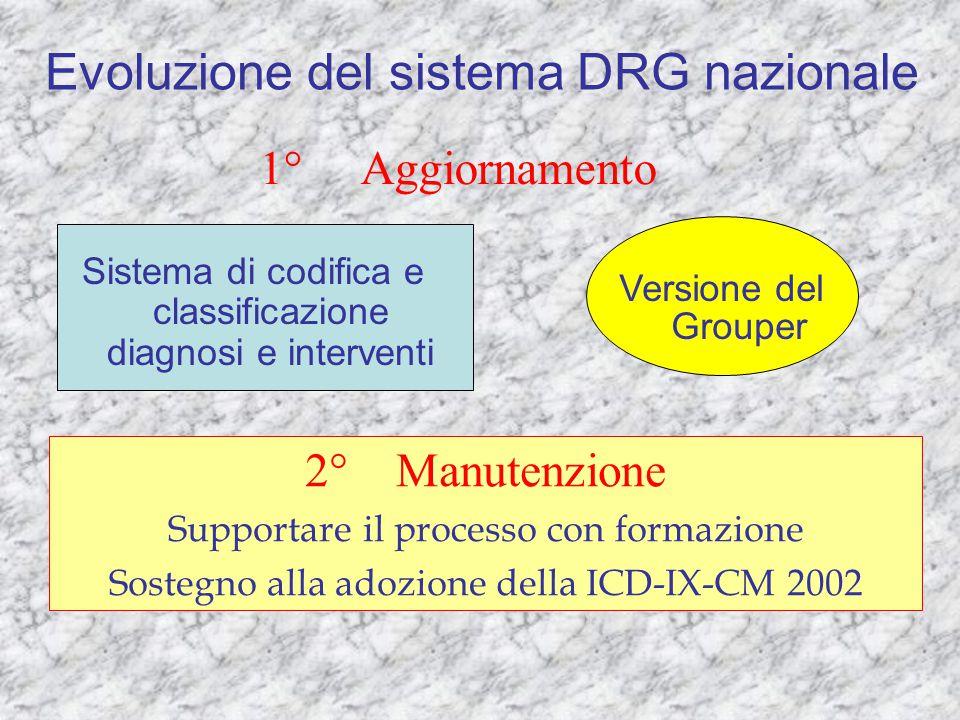 Evoluzione del sistema DRG nazionale Sistema di codifica e classificazione diagnosi e interventi Versione del Grouper 2° Manutenzione Supportare il pr