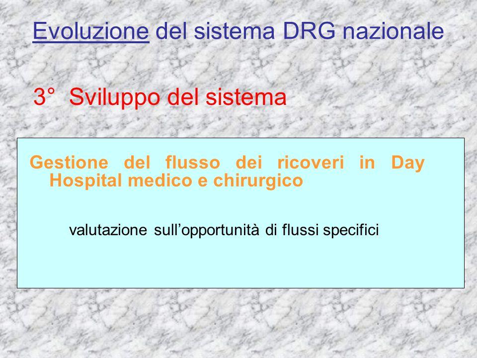 Evoluzione del sistema DRG nazionale 3 ° Sviluppo del sistema Pediatria Superamento dei limiti di classificazione dei DRG in specifici settori di attività Lungodegenza Riabilitazione intensiva ed estensiva Psichiatria Singoli DRG