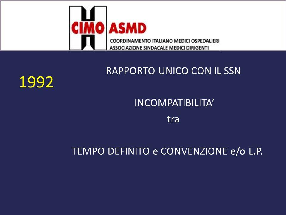 1992 RAPPORTO UNICO CON IL SSN INCOMPATIBILITA' tra TEMPO DEFINITO e CONVENZIONE e/o L.P.