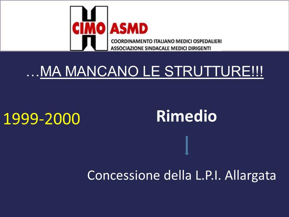 Rimedio Concessione della L.P.I. Allargata 1999-2000 …MA MANCANO LE STRUTTURE!!!