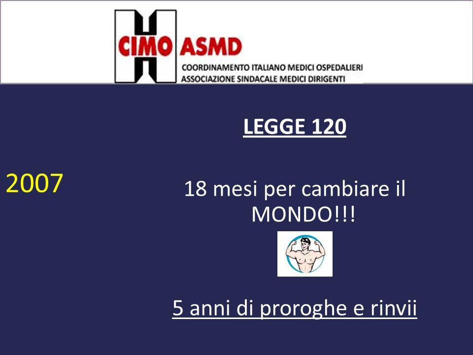 2007 LEGGE 120 18 mesi per cambiare il MONDO!!! 5 anni di proroghe e rinvii 2007