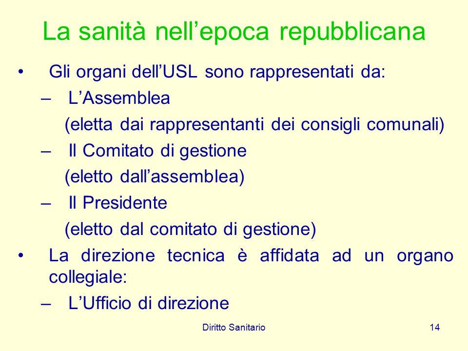 Diritto Sanitario14 La sanità nell'epoca repubblicana Gli organi dell'USL sono rappresentati da: –L'Assemblea (eletta dai rappresentanti dei consigli