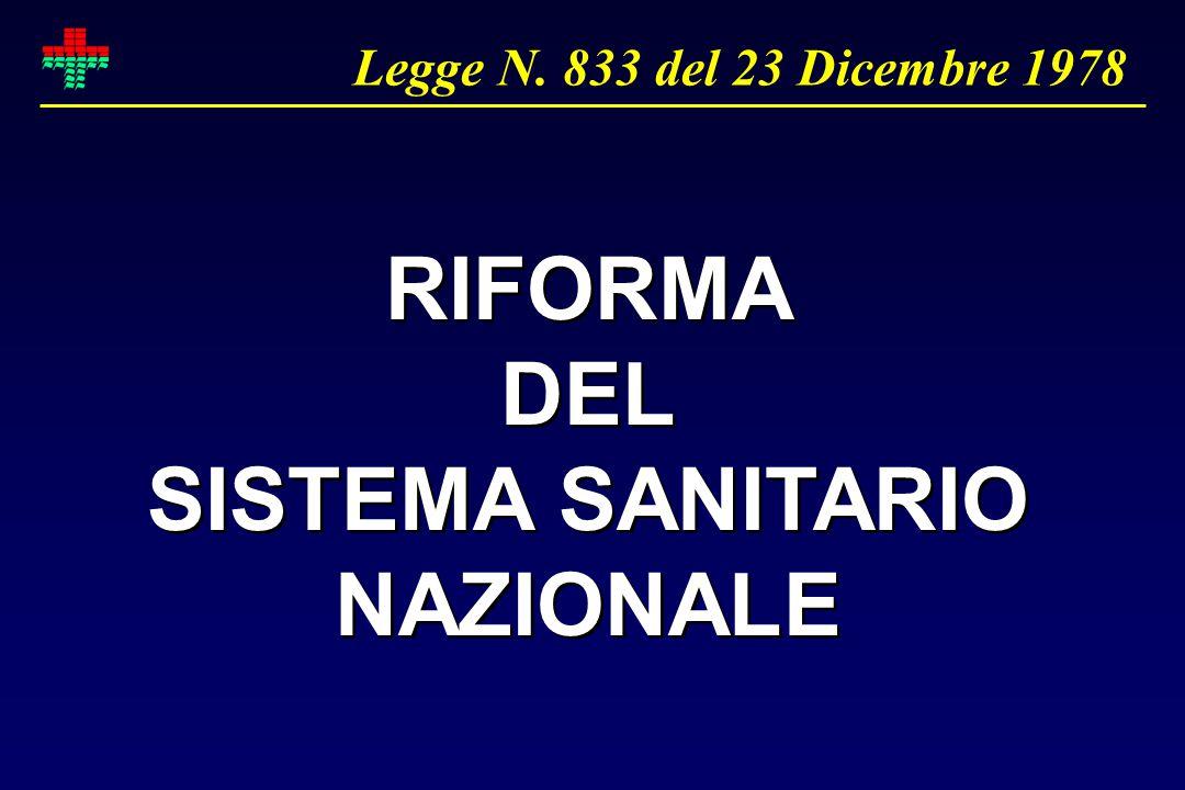ART.1 La Repubblica tutela la salute come diritto dell'individuo e interesse della collettività mediante il servizio sanitario nazionale.