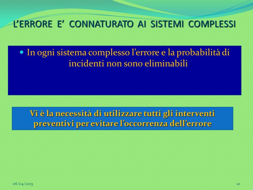 L'ERRORE E' CONNATURATO AI SISTEMI COMPLESSI 06/04/201510 In ogni sistema complesso l'errore e la probabilità di incidenti non sono eliminabili Vi è l