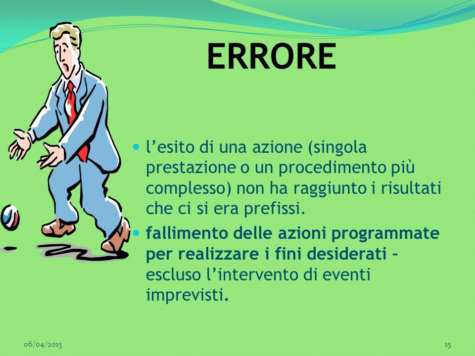 ERRORE l'esito di una azione (singola prestazione o un procedimento più complesso) non ha raggiunto i risultati che ci si era prefissi. fallimento del