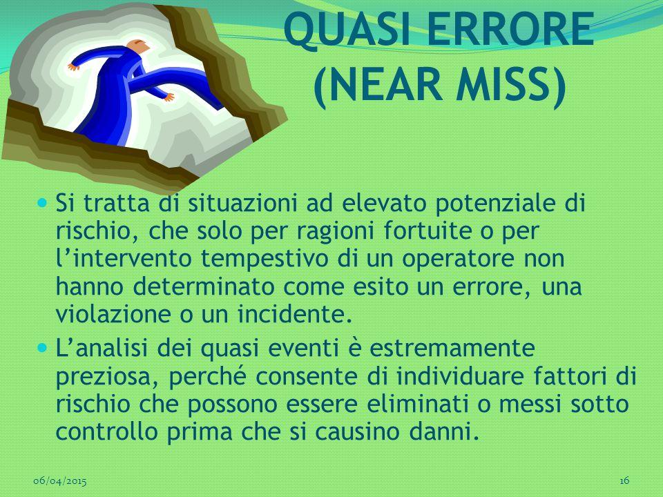 QUASI ERRORE (NEAR MISS) Si tratta di situazioni ad elevato potenziale di rischio, che solo per ragioni fortuite o per l'intervento tempestivo di un o