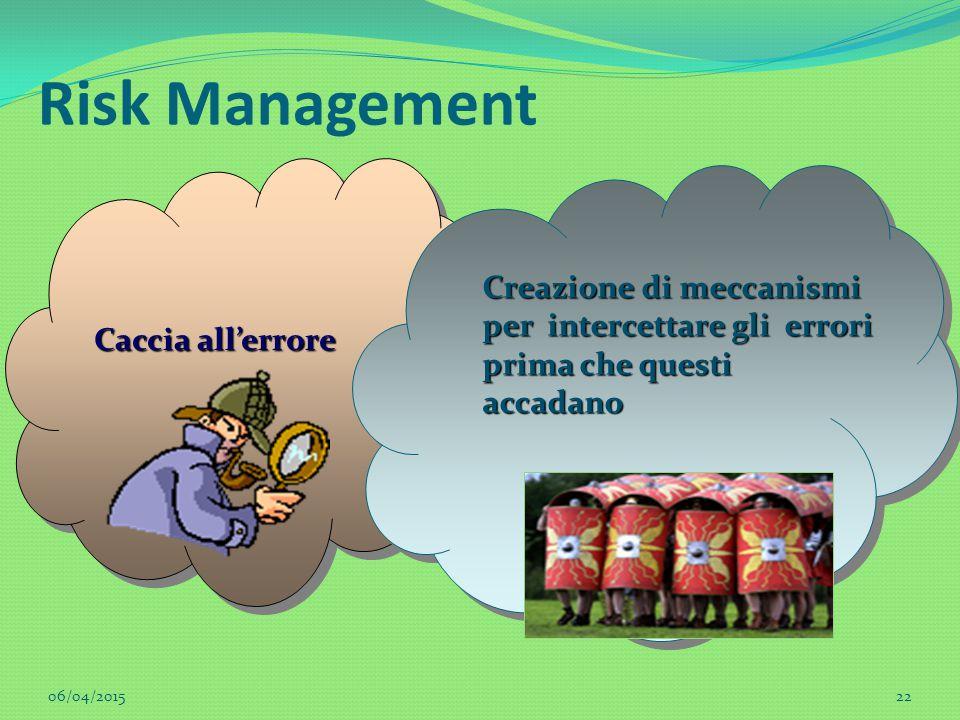 Risk Management Caccia all'errore Creazione di meccanismi per intercettare gli errori prima che questi accadano 06/04/201522