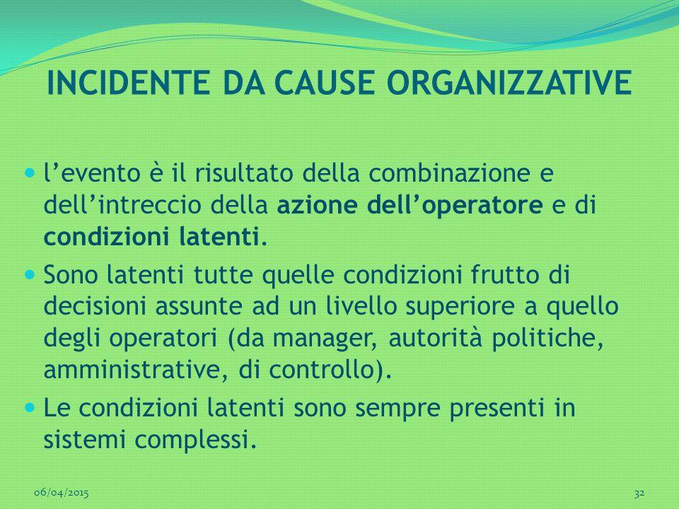 INCIDENTE DA CAUSE ORGANIZZATIVE l'evento è il risultato della combinazione e dell'intreccio della azione dell'operatore e di condizioni latenti. Sono