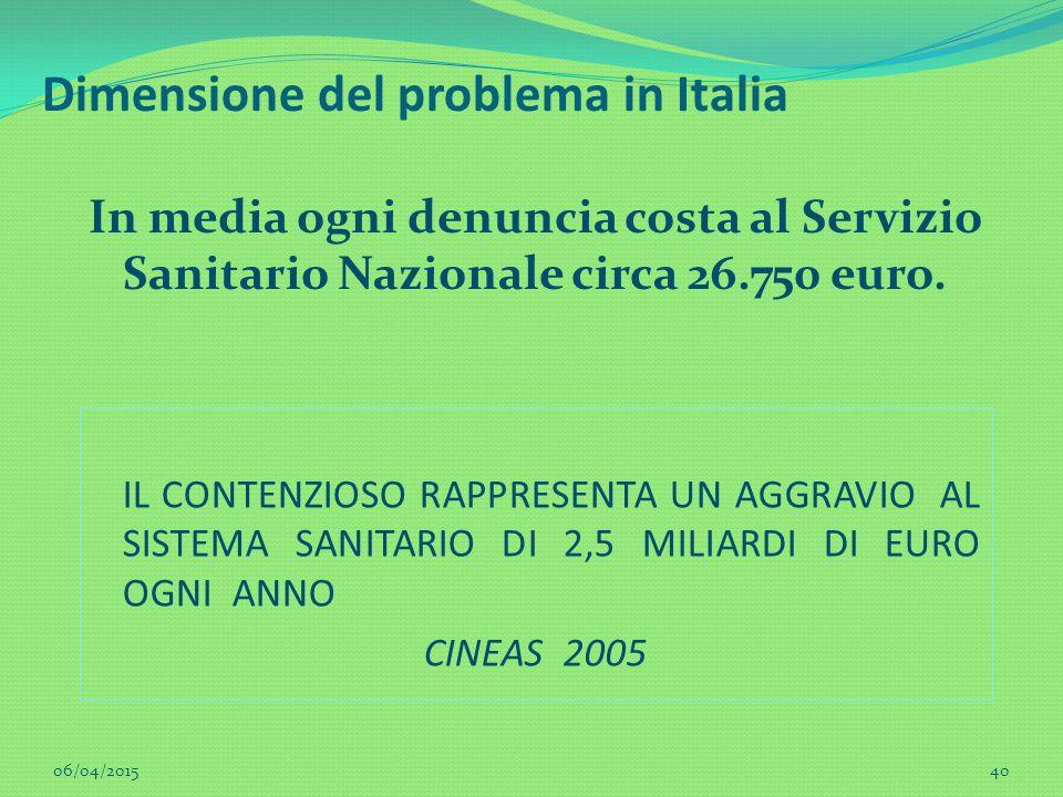 Dimensione del problema in Italia In media ogni denuncia costa al Servizio Sanitario Nazionale circa 26.750 euro. 06/04/201540 IL CONTENZIOSO RAPPRESE