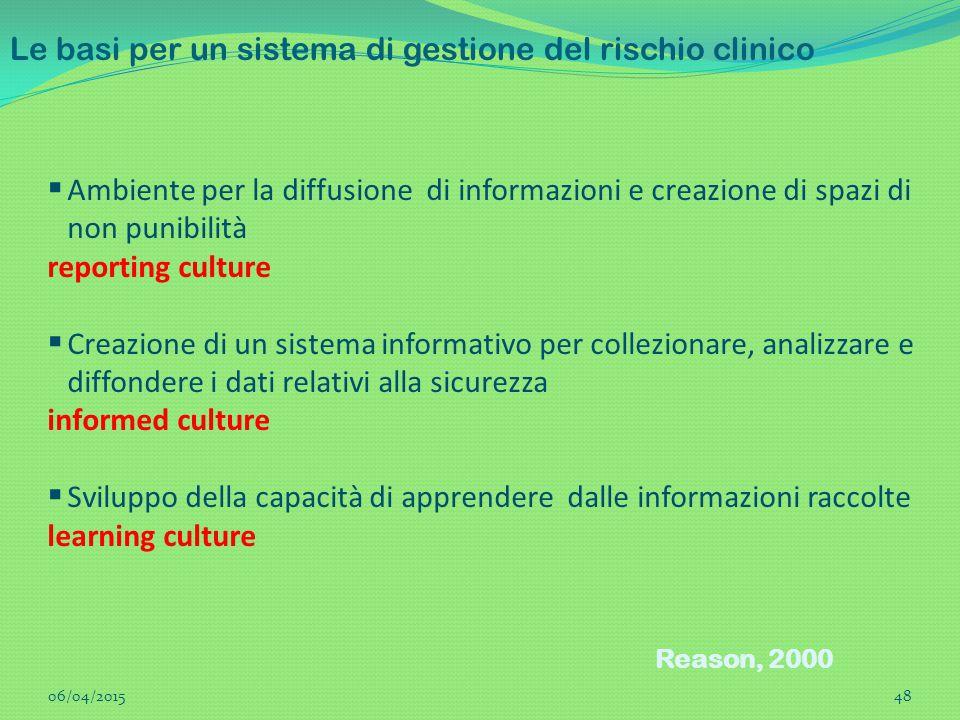  Ambiente per la diffusione di informazioni e creazione di spazi di non punibilità reporting culture  Creazione di un sistema informativo per collez