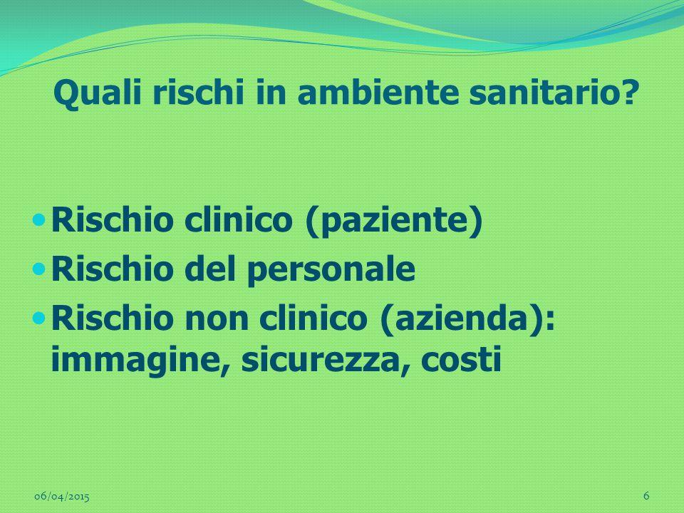 Quali rischi in ambiente sanitario? Rischio clinico (paziente) Rischio del personale Rischio non clinico (azienda): immagine, sicurezza, costi 06/04/2