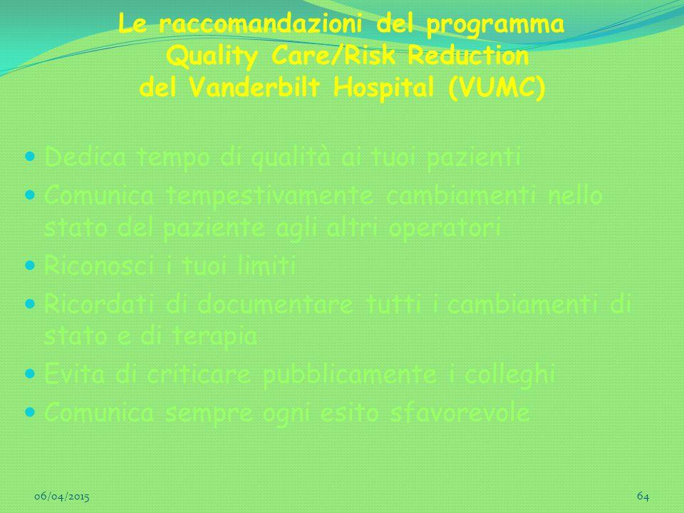 Le raccomandazioni del programma Quality Care/Risk Reduction del Vanderbilt Hospital (VUMC) Dedica tempo di qualità ai tuoi pazienti Comunica tempesti
