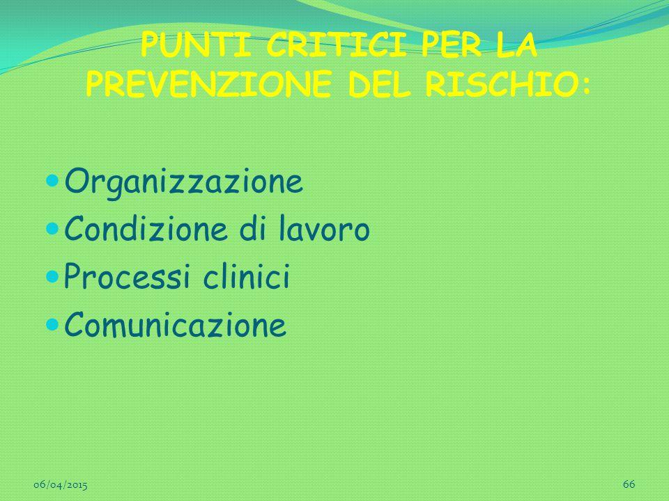 PUNTI CRITICI PER LA PREVENZIONE DEL RISCHIO: Organizzazione Condizione di lavoro Processi clinici Comunicazione 06/04/201566