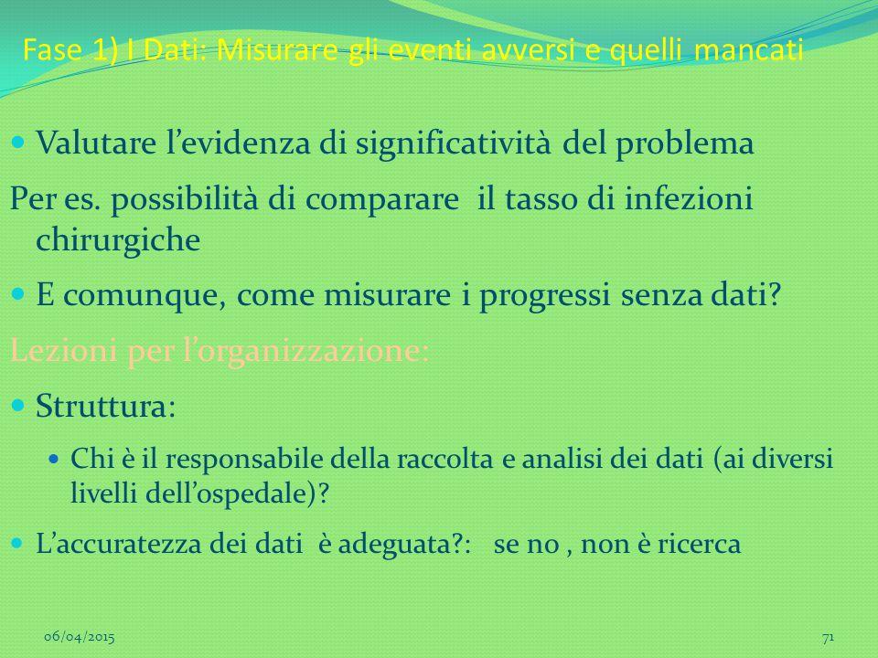 71 Fase 1) I Dati: Misurare gli eventi avversi e quelli mancati Valutare l'evidenza di significatività del problema Per es. possibilità di comparare i