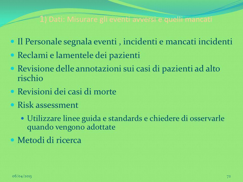 72 1 ) Dati: Misurare gli eventi avversi e quelli mancati Il Personale segnala eventi, incidenti e mancati incidenti Reclami e lamentele dei pazienti