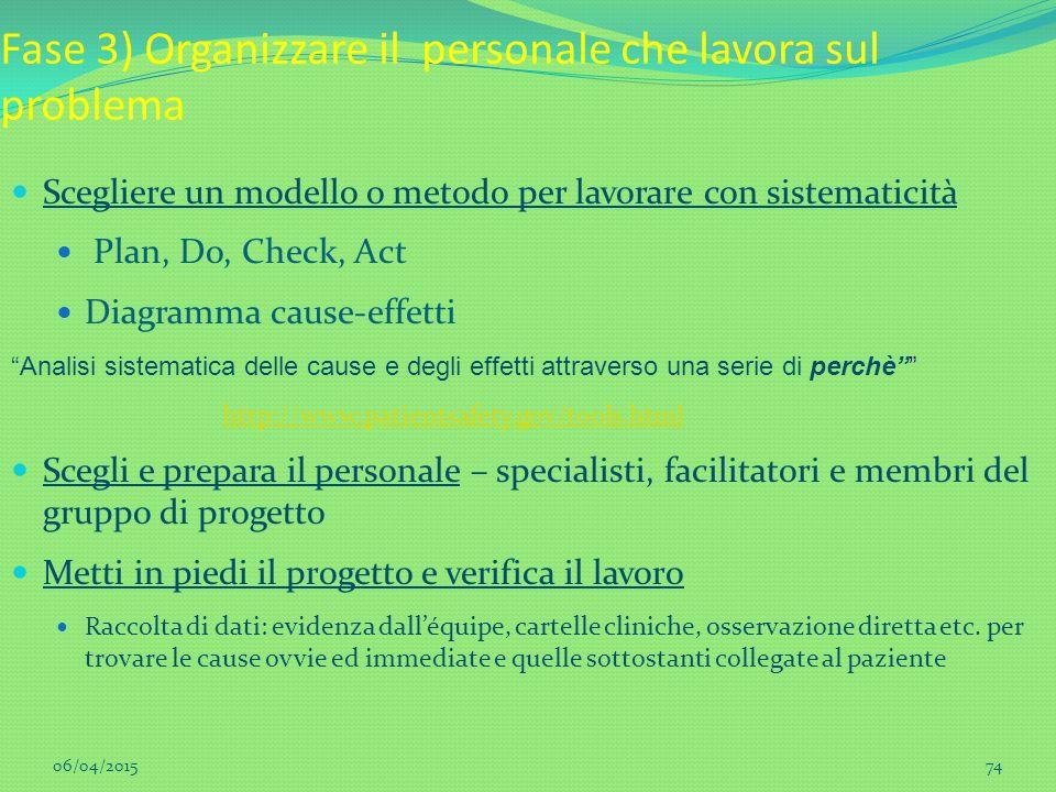 74 Fase 3) Organizzare il personale che lavora sul problema Scegliere un modello o metodo per lavorare con sistematicità Plan, Do, Check, Act Diagramm