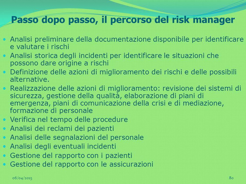 Passo dopo passo, il percorso del risk manager Analisi preliminare della documentazione disponibile per identificare e valutare i rischi Analisi stori