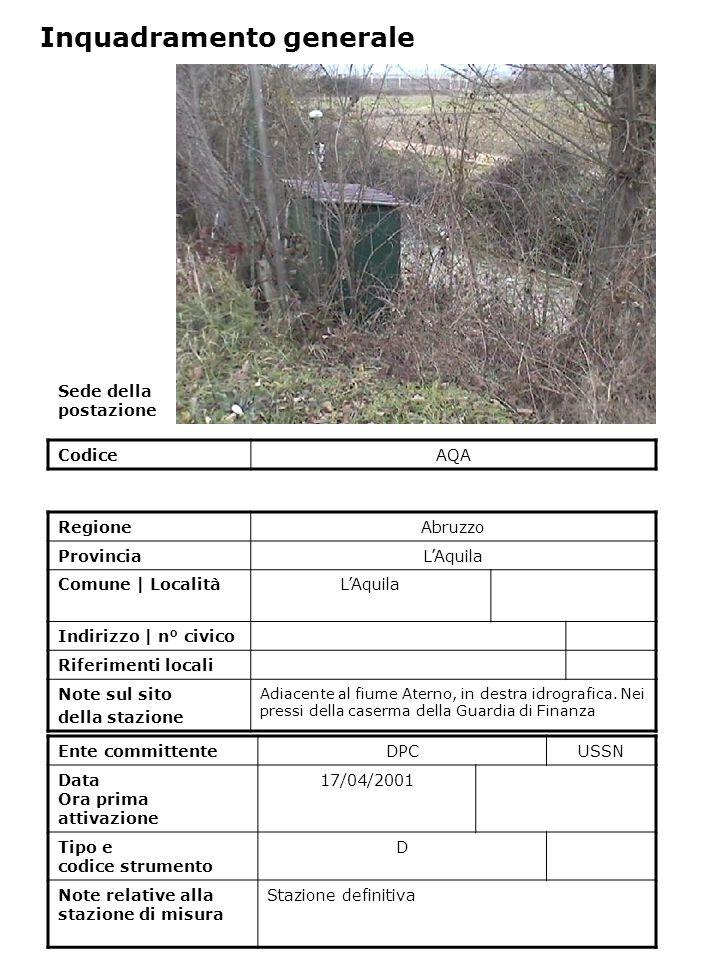 Sede della postazione CodiceAQA Ente committenteDPCUSSN Data Ora prima attivazione 17/04/2001 Tipo e codice strumento D Note relative alla stazione di