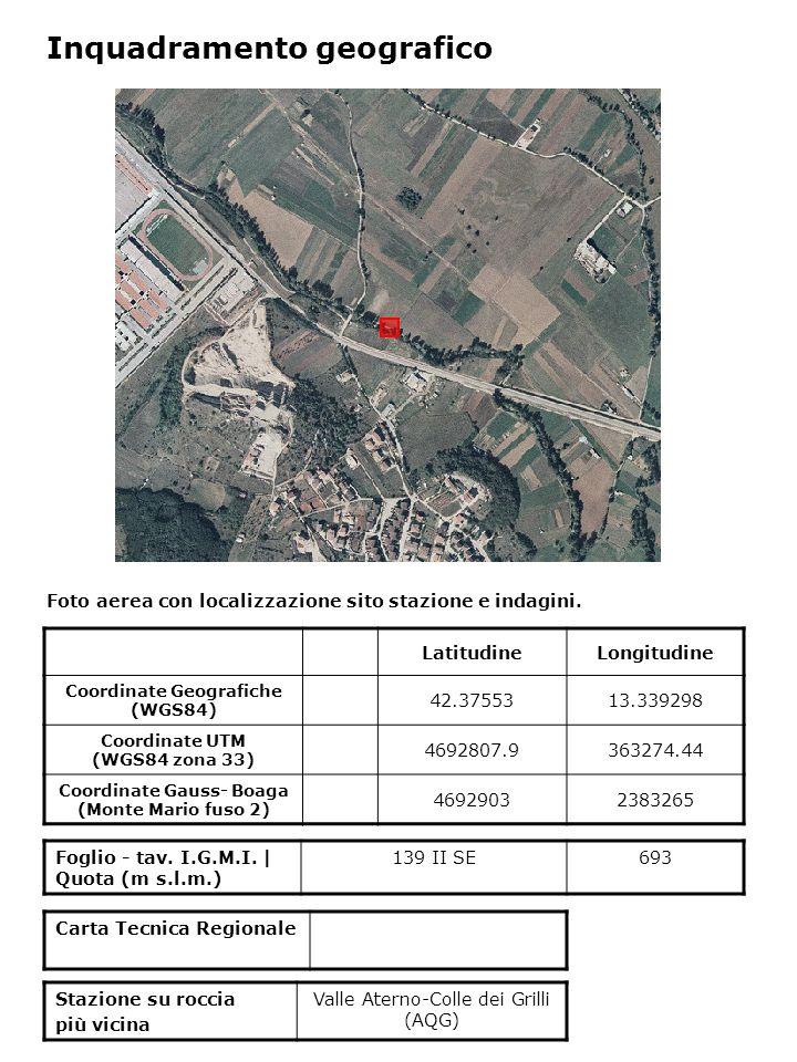 Foto aerea con localizzazione sito stazione e indagini. Foglio - tav. I.G.M.I. | Quota (m s.l.m.) 139 II SE693 Inquadramento geografico LatitudineLong