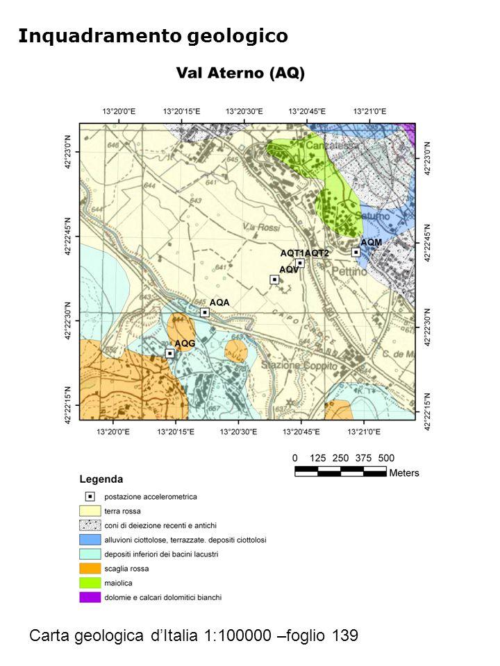 Indagini geologico-tecniche in sito Archivio DPC-SSN Sondaggio geognostico