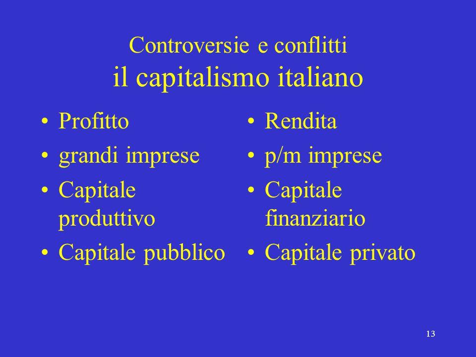 13 Controversie e conflitti il capitalismo italiano Profitto grandi imprese Capitale produttivo Capitale pubblico Rendita p/m imprese Capitale finanzi