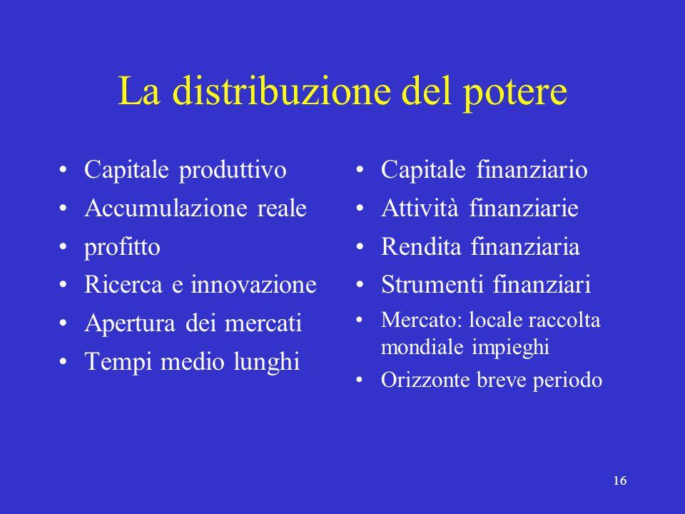16 La distribuzione del potere Capitale produttivo Accumulazione reale profitto Ricerca e innovazione Apertura dei mercati Tempi medio lunghi Capitale