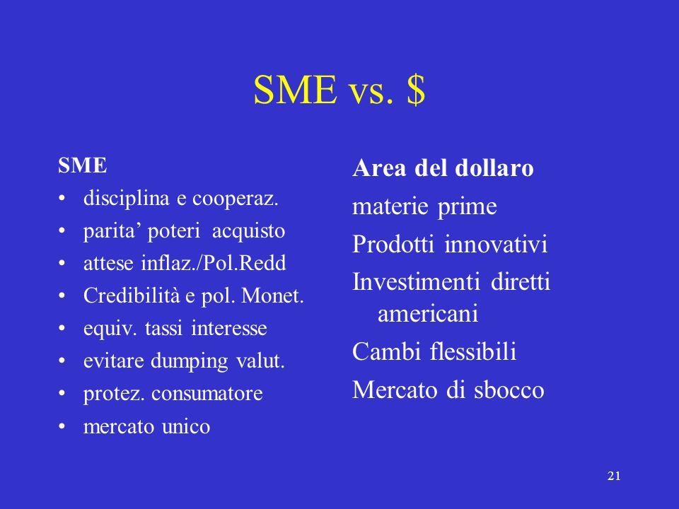 21 SME vs. $ SME disciplina e cooperaz. parita' poteri acquisto attese inflaz./Pol.Redd Credibilità e pol. Monet. equiv. tassi interesse evitare dumpi
