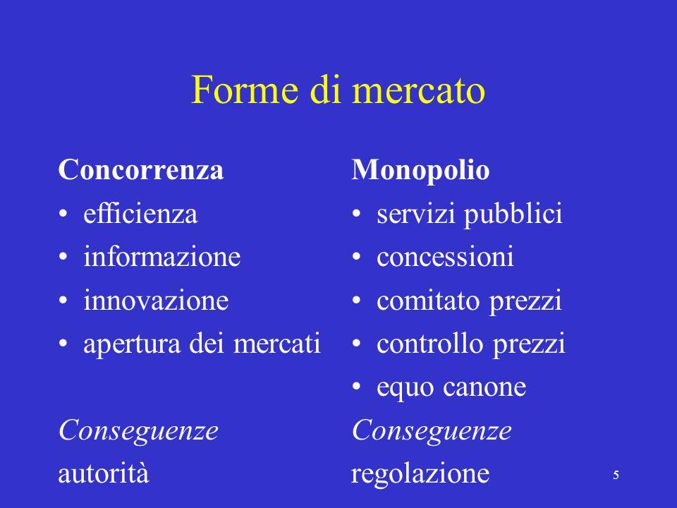 5 Forme di mercato Concorrenza efficienza informazione innovazione apertura dei mercati Conseguenze autorità Monopolio servizi pubblici concessioni co