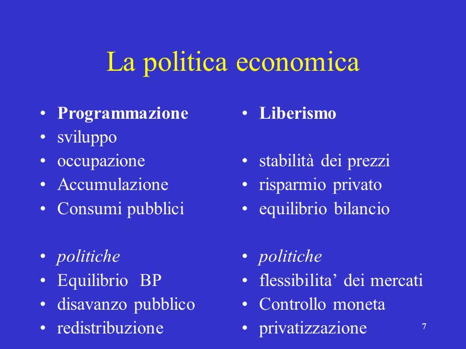 7 La politica economica Programmazione sviluppo occupazione Accumulazione Consumi pubblici politiche Equilibrio BP disavanzo pubblico redistribuzione Liberismo stabilità dei prezzi risparmio privato equilibrio bilancio politiche flessibilita' dei mercati Controllo moneta privatizzazione