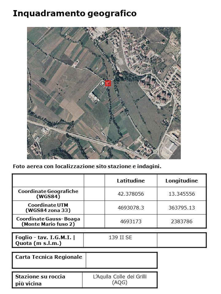 Foto aerea con localizzazione sito stazione e indagini.