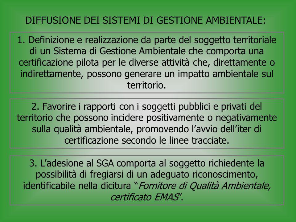 DIFFUSIONE DEI SISTEMI DI GESTIONE AMBIENTALE: 1.
