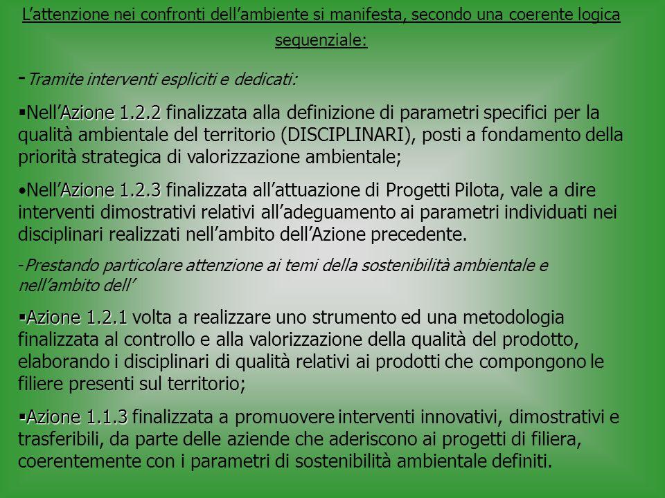 L'attenzione nei confronti dell'ambiente si manifesta, secondo una coerente logica sequenziale: - Tramite interventi espliciti e dedicati: Azione 1.2.2  Nell'Azione 1.2.2 finalizzata alla definizione di parametri specifici per la qualità ambientale del territorio (DISCIPLINARI), posti a fondamento della priorità strategica di valorizzazione ambientale; Azione 1.2.3Nell'Azione 1.2.3 finalizzata all'attuazione di Progetti Pilota, vale a dire interventi dimostrativi relativi all'adeguamento ai parametri individuati nei disciplinari realizzati nell'ambito dell'Azione precedente.