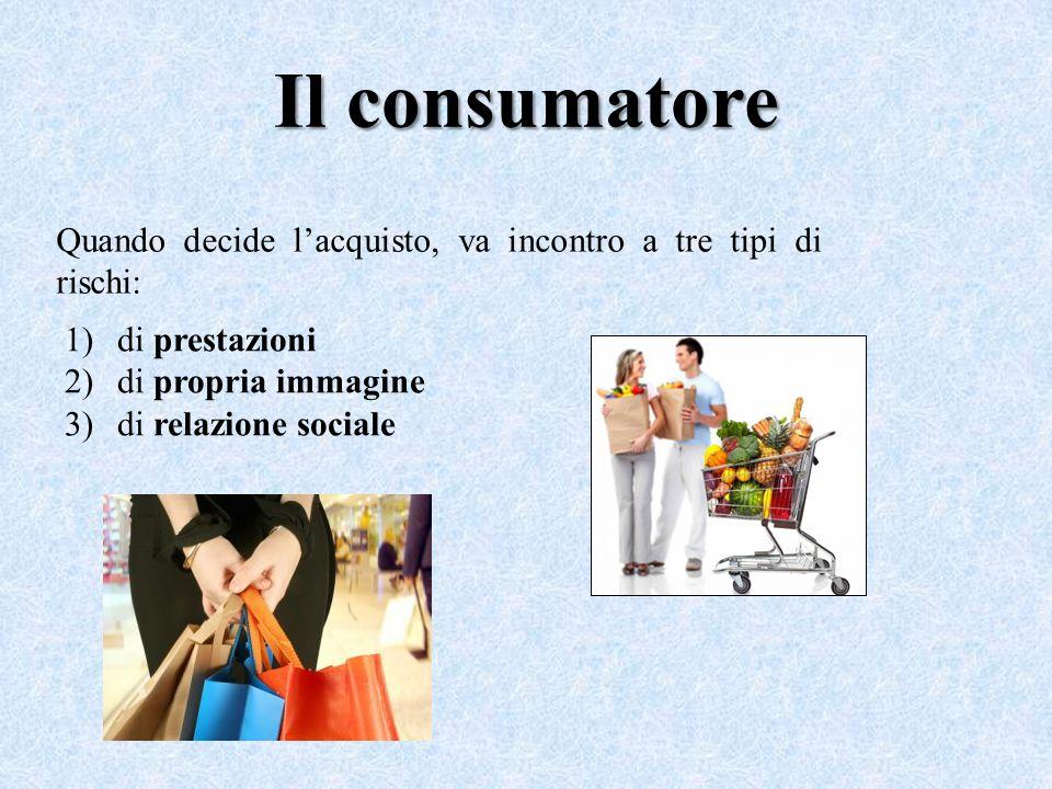Il consumatore Quando decide l'acquisto, va incontro a tre tipi di rischi: 1)di prestazioni 2)di propria immagine 3)di relazione sociale