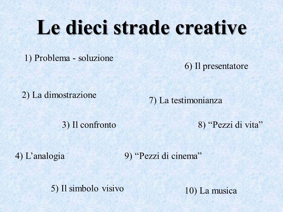 Le dieci strade creative 1) Problema - soluzione 2) La dimostrazione 3) Il confronto 4) L'analogia 5) Il simbolo visivo 6) Il presentatore 7) La testi