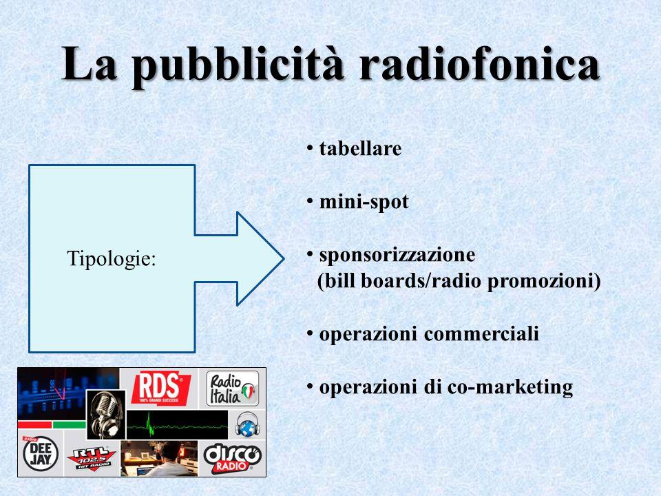 La pubblicità radiofonica Tipologie: tabellare mini-spot sponsorizzazione (bill boards/radio promozioni) operazioni commerciali operazioni di co-marke