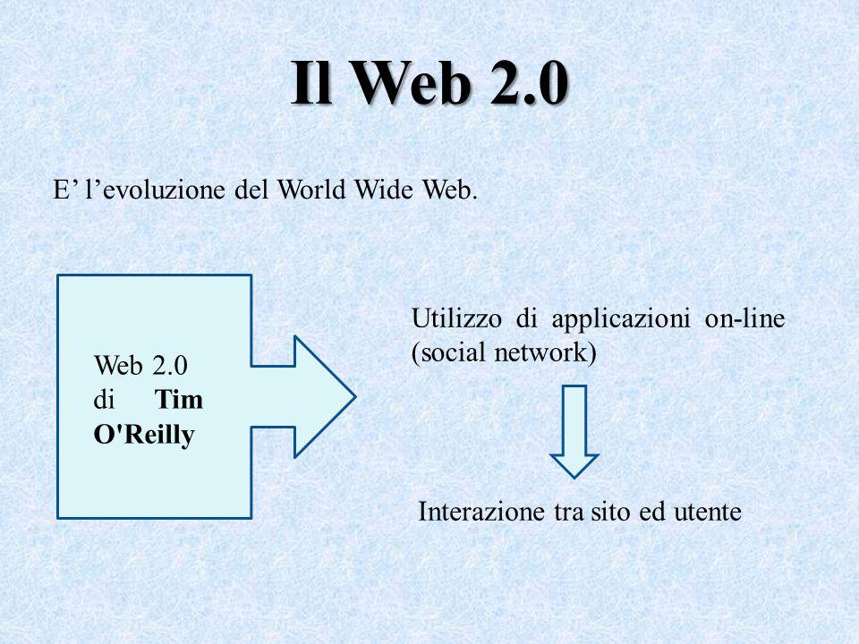 Il Web 2.0 E' l'evoluzione del World Wide Web. Web 2.0 di Tim O'Reilly Utilizzo di applicazioni on-line (social network) Interazione tra sito ed utent