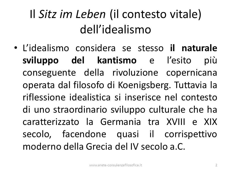 Il Sitz im Leben (il contesto vitale) dell'idealismo L'idealismo considera se stesso il naturale sviluppo del kantismo e l'esito più conseguente della