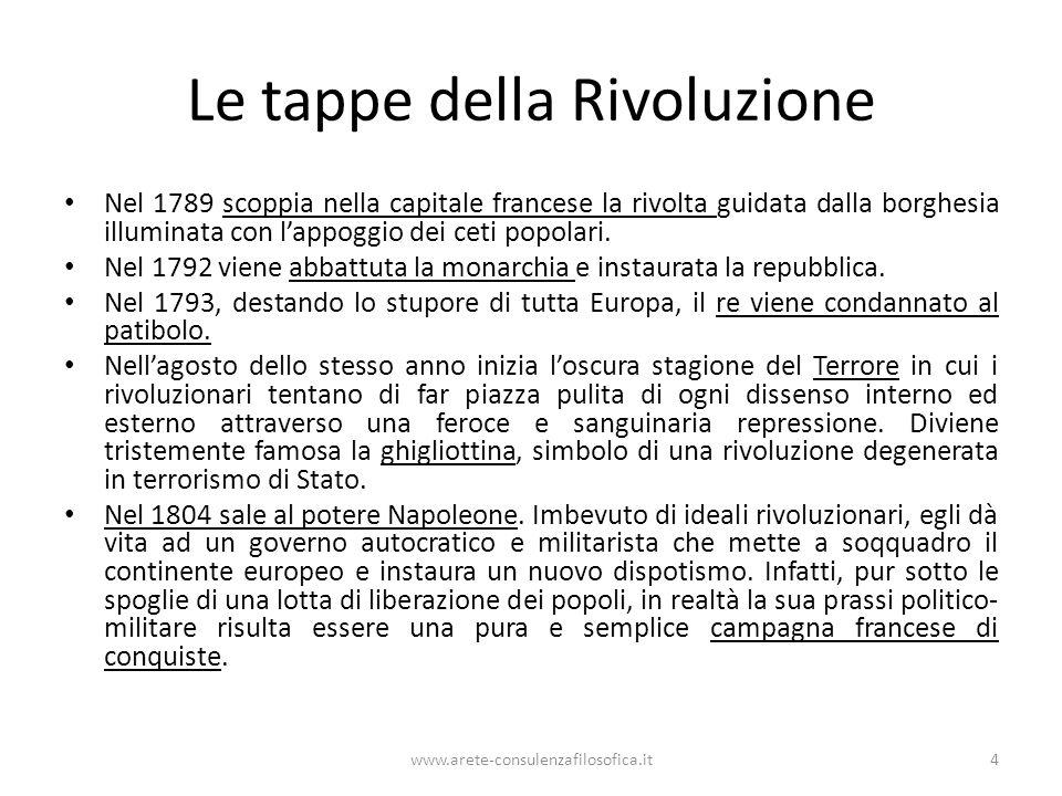 Le tappe della Rivoluzione Nel 1789 scoppia nella capitale francese la rivolta guidata dalla borghesia illuminata con l'appoggio dei ceti popolari. Ne