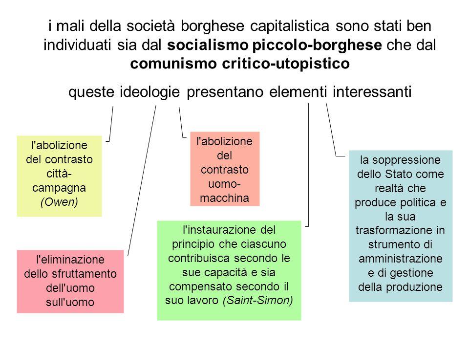 i mali della società borghese capitalistica sono stati ben individuati sia dal socialismo piccolo-borghese che dal comunismo critico-utopistico queste