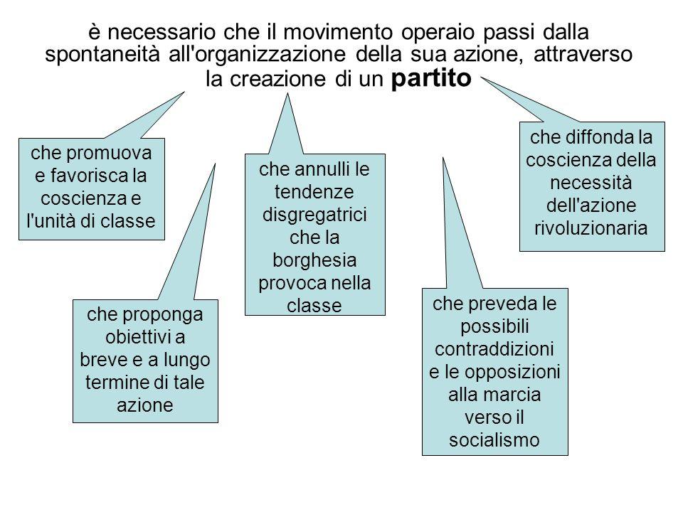 è necessario che il movimento operaio passi dalla spontaneità all'organizzazione della sua azione, attraverso la creazione di un partito che promuova