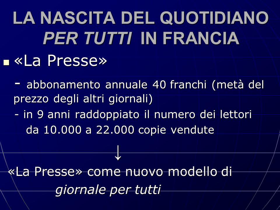 LA NASCITA DEL QUOTIDIANO PER TUTTI IN FRANCIA «La Presse» «La Presse» - abbonamento annuale 40 franchi (metà del prezzo degli altri giornali) - abbon