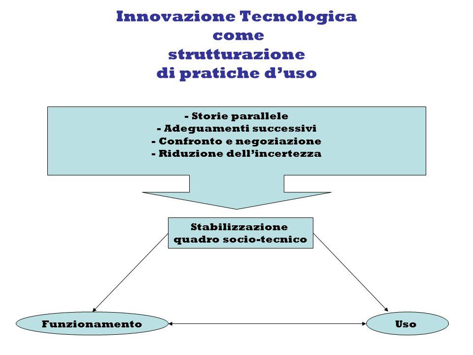 Innovazione Tecnologica come strutturazione di pratiche d'uso - Storie parallele - Adeguamenti successivi - Confronto e negoziazione - Riduzione dell'incertezza Stabilizzazione quadro socio-tecnico UsoFunzionamento