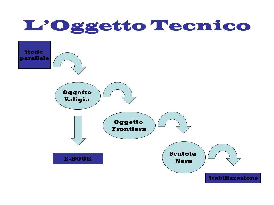 L'Oggetto Tecnico Scatola Nera Oggetto Valigia Oggetto Frontiera Storie parallele Stabilizzazione E-BOOK