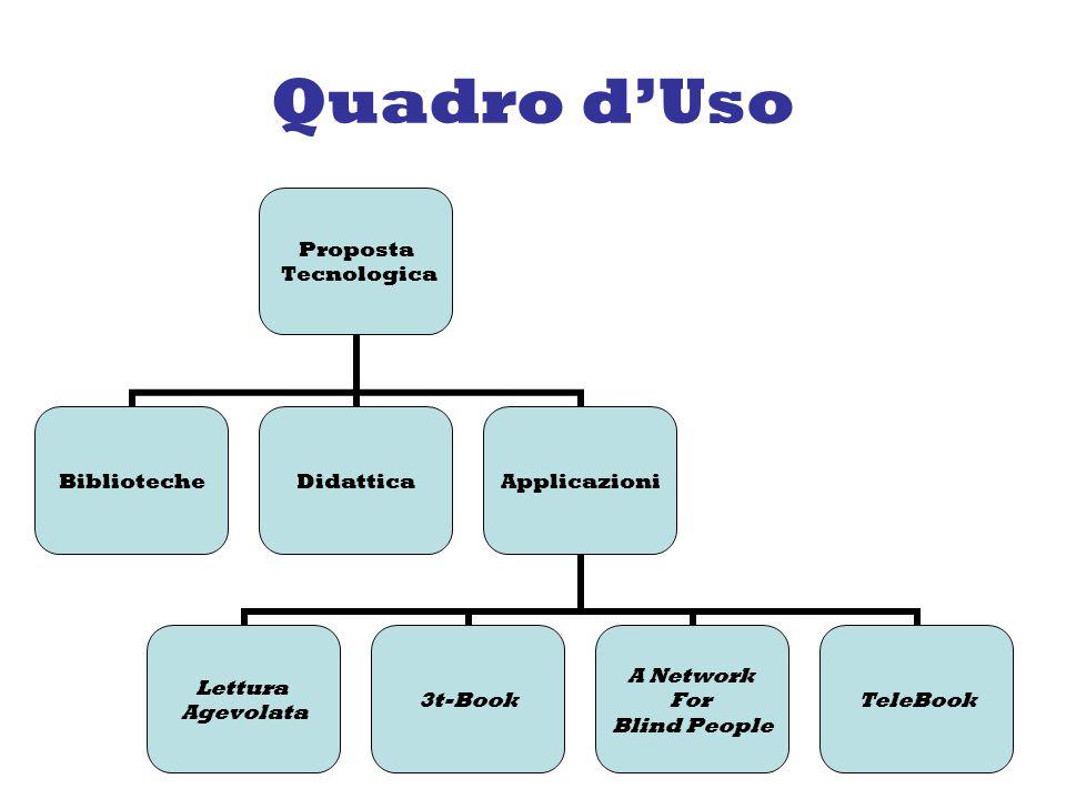 Quadro d'Uso Proposta Tecnologica BibliotecheDidatticaApplicazioni Lettura Agevolata 3t-Book A Network For Blind People TeleBook