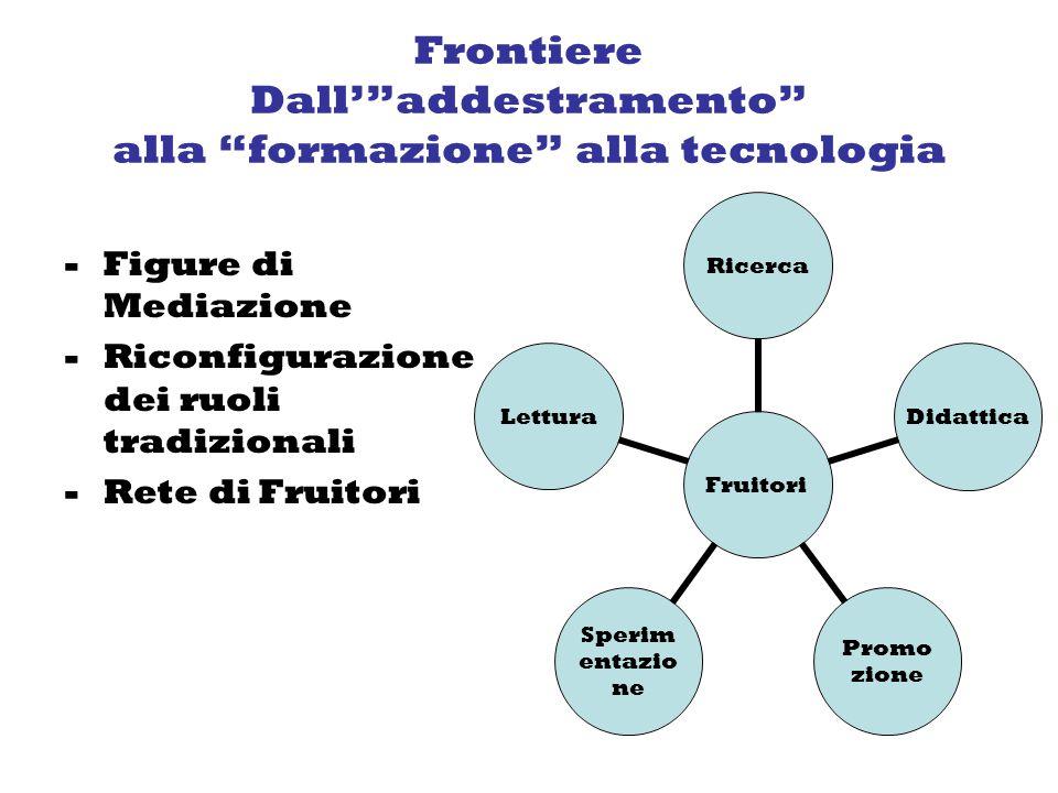 Frontiere Dall' addestramento alla formazione alla tecnologia -Figure di Mediazione -Riconfigurazione dei ruoli tradizionali -Rete di Fruitori Fruitori RicercaDidatticaPromozioneSperimentazioneLettura
