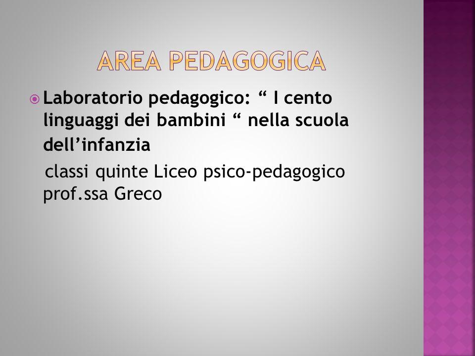  Laboratorio pedagogico: I cento linguaggi dei bambini nella scuola dell'infanzia classi quinte Liceo psico-pedagogico prof.ssa Greco