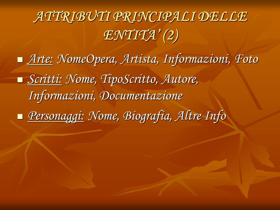 ATTRIBUTI PRINCIPALI DELLE ENTITA' (2) Arte: NomeOpera, Artista, Informazioni, Foto Arte: NomeOpera, Artista, Informazioni, Foto Scritti: Nome, TipoSc