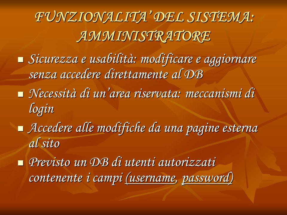 FUNZIONALITA' DEL SISTEMA: AMMINISTRATORE Sicurezza e usabilità: modificare e aggiornare senza accedere direttamente al DB Sicurezza e usabilità: modi