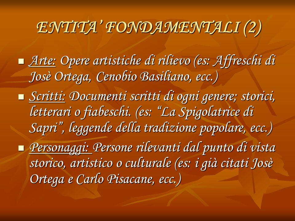 ENTITA' FONDAMENTALI (2) Arte: Opere artistiche di rilievo (es: Affreschi di Josè Ortega, Cenobio Basiliano, ecc.) Arte: Opere artistiche di rilievo (